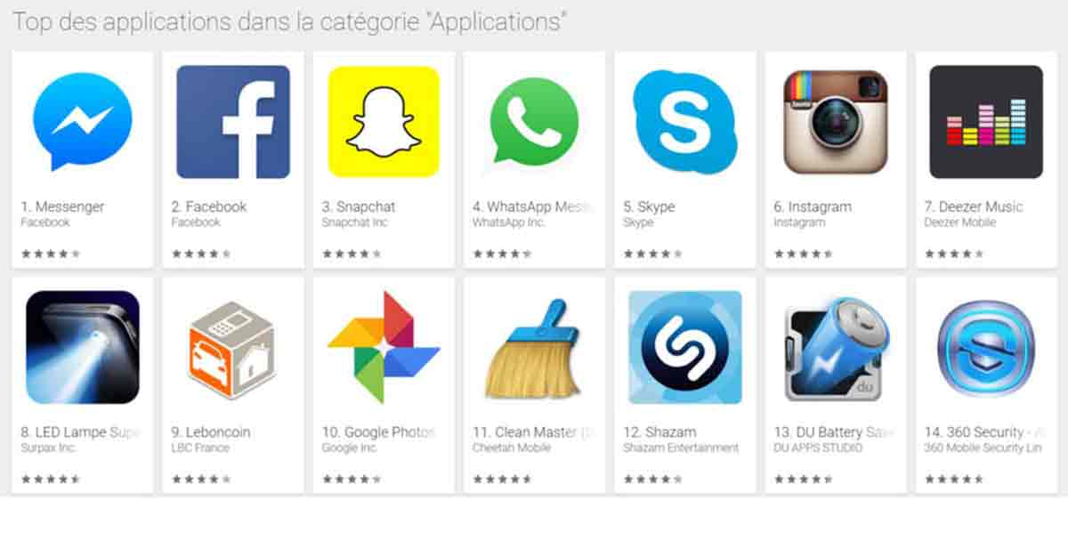 Android Store classement